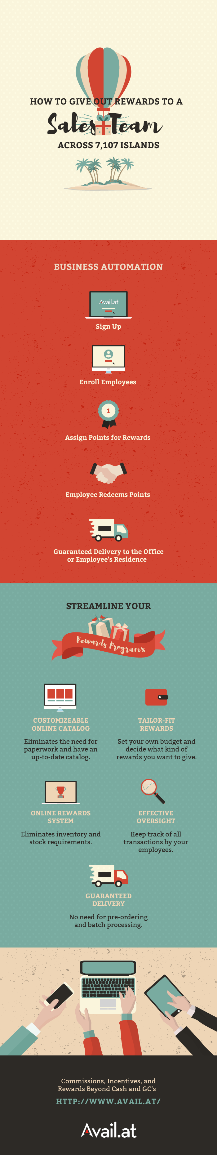 How to Give out Rewards to a Sales Team Across 7,107 Islands